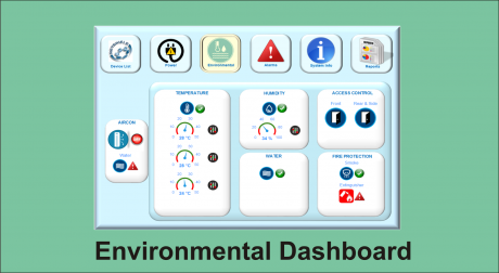 WS dashboard environmental